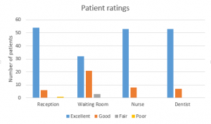 PatientSurvey